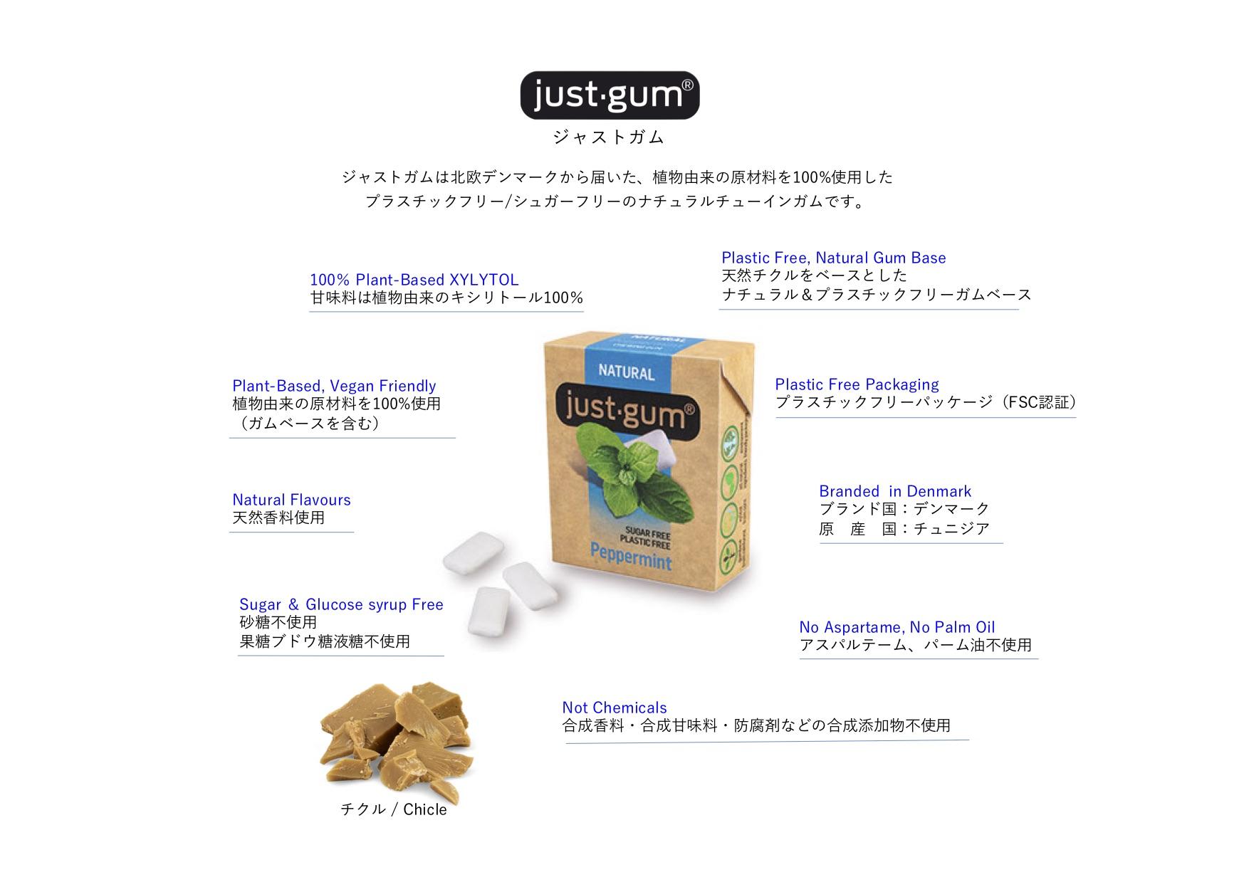 Just Gum | ジャストガム